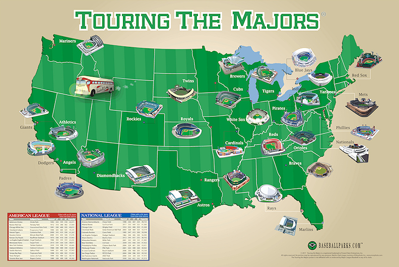 Touring the Majors Poster – BaseballParks.com